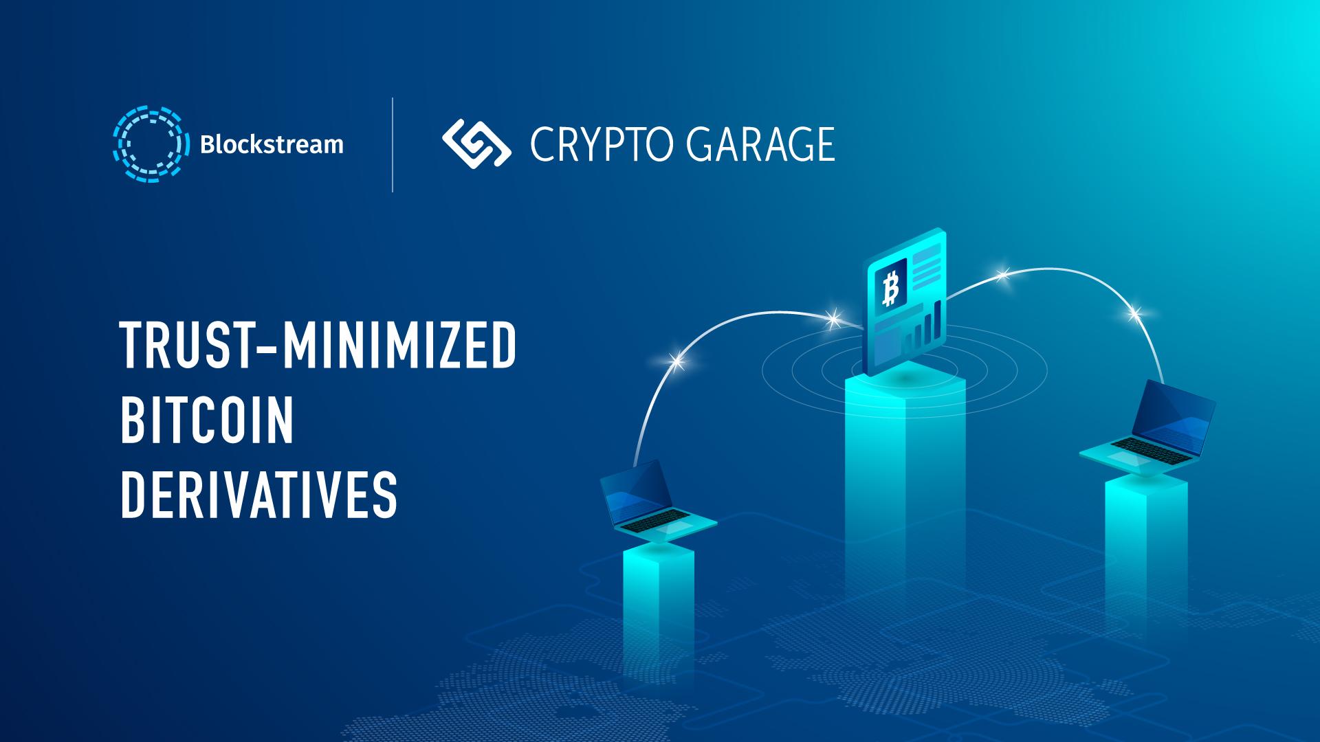 bitcoin derivat