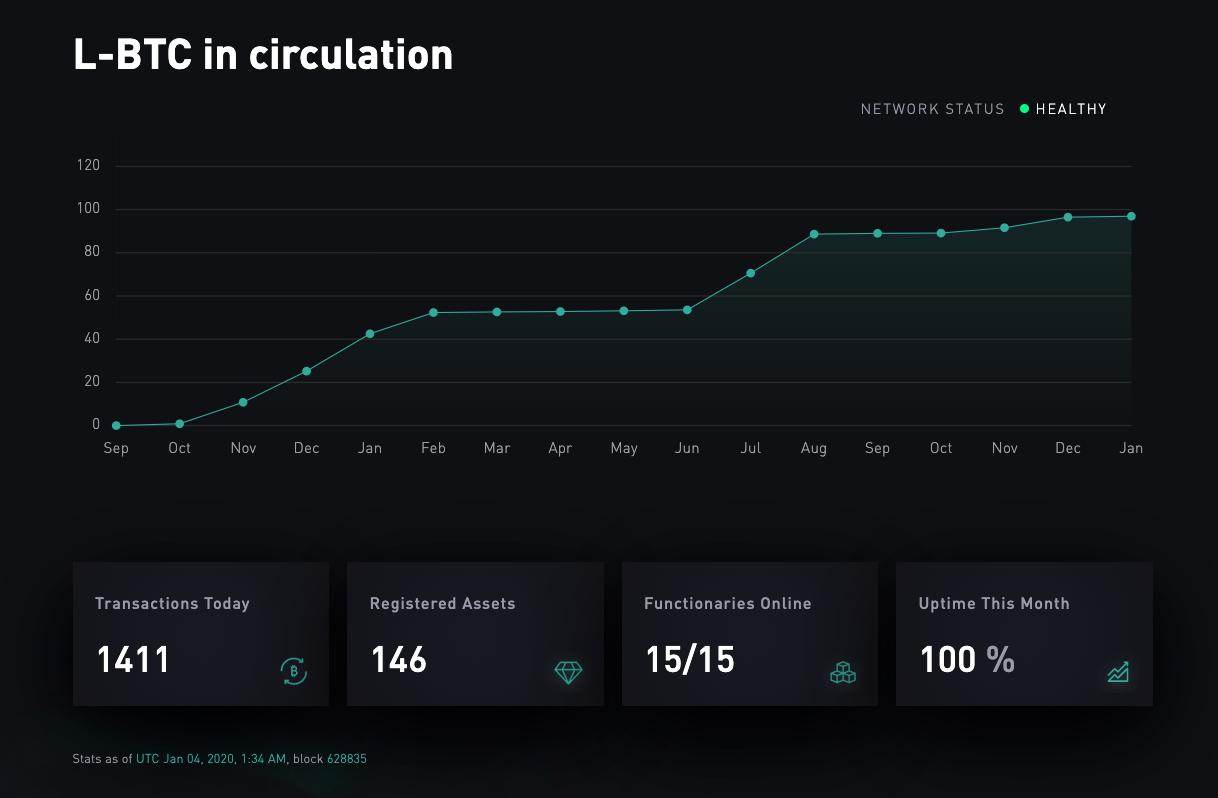 numero di utenti bitcoin